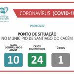 COVID-19 Casos Confirmados Ativos, Recuperados e Óbitos 09.08.2020