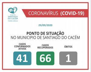COVID-19 Casos Confirmados Ativos, recuperados e Óbitos 29.09.2020.