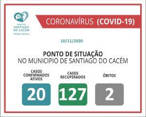 COVID-19 Casos Confirmados Ativos, recuperados e Óbitos 10.11.2020