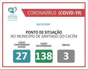 COVID-19 Casos Confirmados Ativos, recuperados e Óbitos 20.11.2020