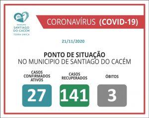 Casos Confirmados Ativos, recuperados e Óbitos 21.11.2020