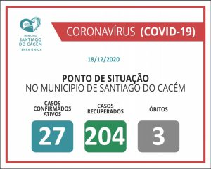 Casos Confirmados Ativos, recuperados e Óbitos 18.12.2020