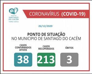 Casos Confirmados Ativos, recuperados e Óbitos 26.12.2020