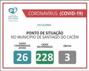 Casos Confirmados Ativos, recuperados e Óbitos 27.12.2020
