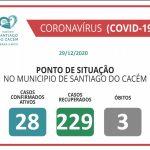 Casos Confirmados Ativos, recuperados e Óbitos 29.12.2020