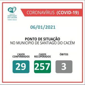 Casos Confirmados Ativos, recuperados e Óbitos 06.01.2021