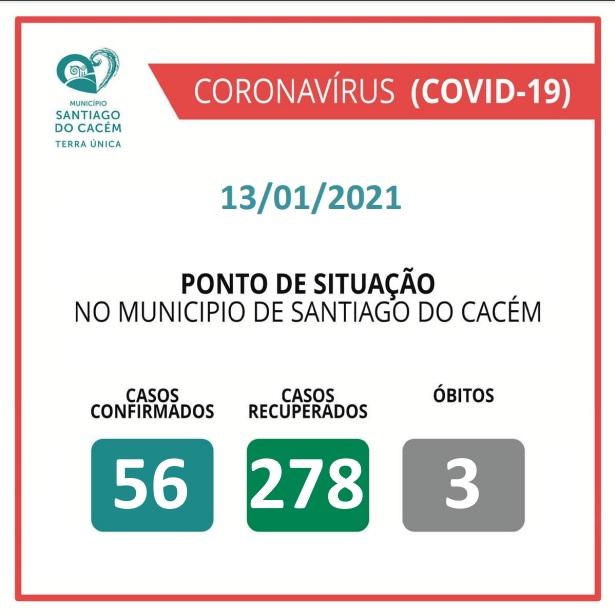 Casos Confirmados Ativos, recuperados e Óbitos 13.01.2021