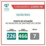 Casos Confirmados Ativos, recuperados e Óbitos 02.02.2021
