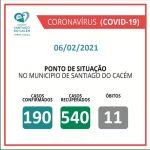Casos Confirmados Ativos, recuperados e Óbitos 06.02.2021