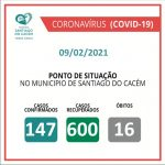 Casos Confirmados Ativos, recuperados e Óbitos 09.02.2021