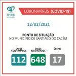 Casos Confirmados Ativos, recuperados e Óbitos 12.02.2021