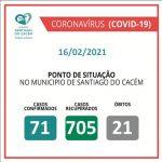 Casos Confirmados Ativos, recuperados e Óbitos 16.02.2021