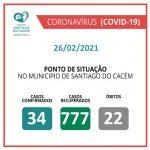 Casos Confirmados Ativos, recuperados e Óbitos 26.02.2021