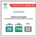 Casos Confirmados Ativos, recuperados e Óbitos 01.03.2021