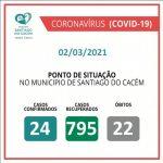Casos Confirmados Ativos, recuperados e Óbitos 02.03.2021