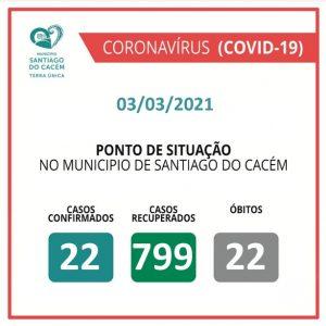 Casos Confirmados Ativos, recuperados e Óbitos 03.03.2021