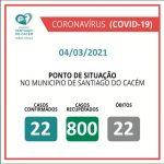 Casos Confirmados Ativos, recuperados e Óbitos 04.03.2021
