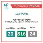 Casos Confirmados Ativos, recuperados e Óbitos 10.03.2021
