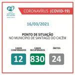 Casos Confirmados Ativos, recuperados e Óbitos 16.03.2021