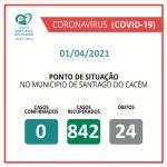Casos Confirmados Ativos, recuperados e Óbitos 01.04.2021