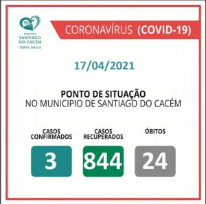 Casos Confirmados Ativos, recuperados e Óbitos 17.04.2021