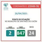 Casos Confirmados Ativos, recuperados e Óbitos 26.04.2021