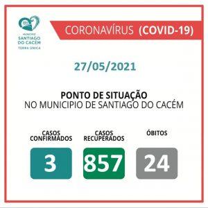 Casos Confirmados Ativos, recuperados e Óbitos 27.05.2021