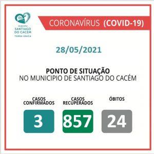 Casos Confirmados Ativos, recuperados e Óbitos 28.05.2021