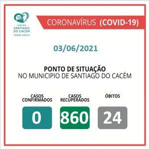 Casos Confirmados Ativos, recuperados e Óbitos 03.06.2021