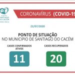 COVID-19 Casos Confirmados Ativos e Recuperados 22.07.2020
