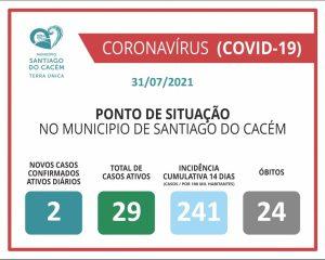 Casos Confirmados Ativos, cumulativo, incidência e Óbitos 31.07.2021
