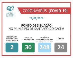 Casos Confirmados Ativos, cumulativo, incidência e Óbitos 29.08.2021.