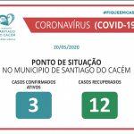 Casos Confirmados Ativos e Recuperados 20.05.2020